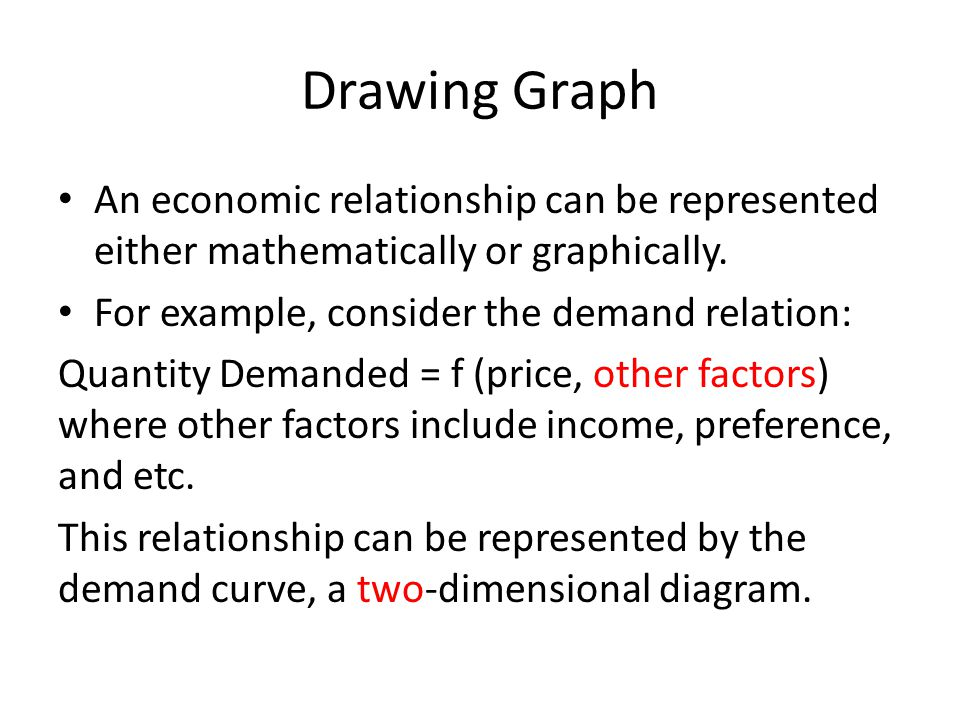 Drawing Graph An economic relationship can be represented either mathematically or graphically. For example, consider the demand relation: Quantity De