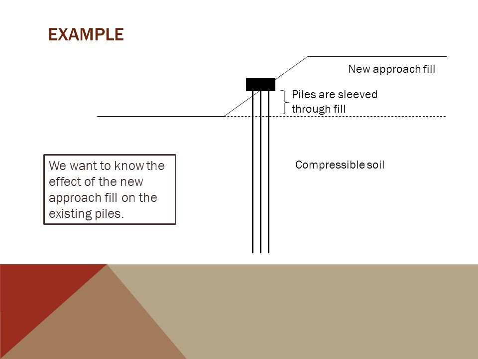 EXAMPLE New approach fill Compressible soil Piles are sleeved through fill We want to know the effect of the new approach fill on the existing piles.