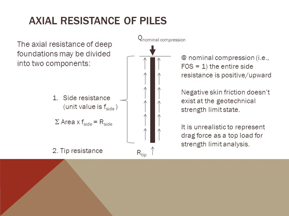 AXIAL RESISTANCE OF PILES The axial resistance of deep foundations may be divided into two components: Q nominal compression R tip 1.Side resistance (unit value is f side ) 2.