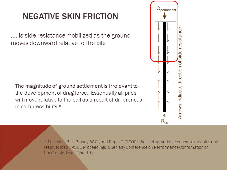 NEGATIVE SKIN FRICTION …..is side resistance mobilized as the ground moves downward relative to the pile.