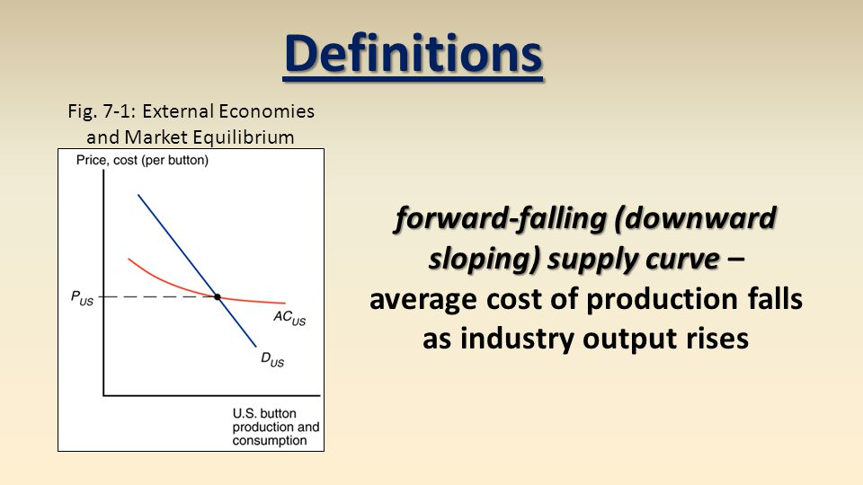 forward-falling (downward sloping) supply curve sloping) supply curve – average cost of production falls as industry output rises Definitions Fig.
