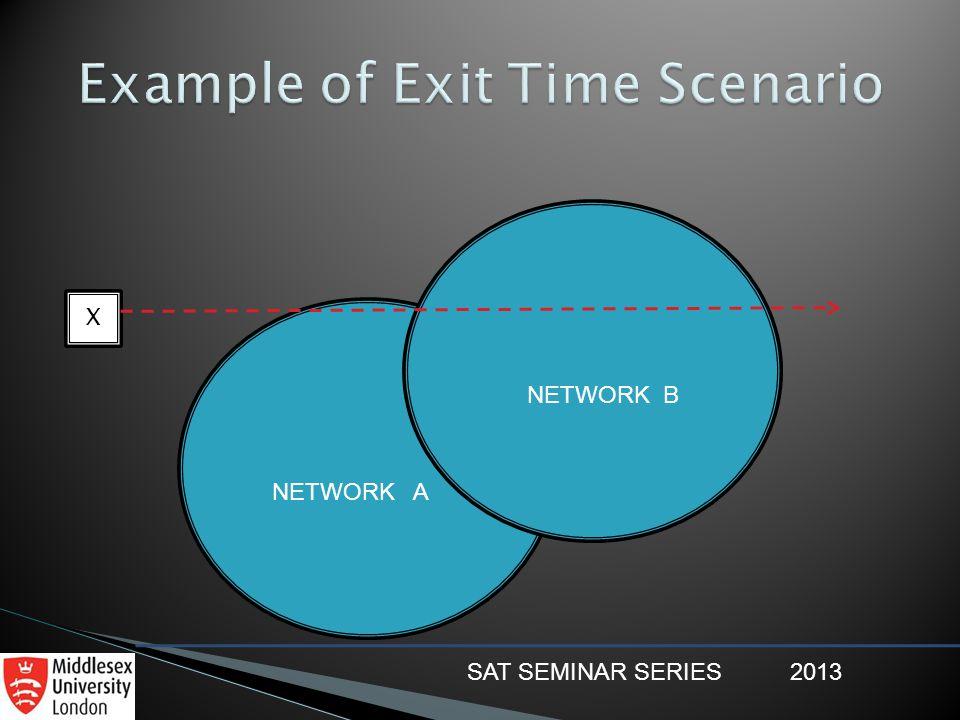 SAT SEMINAR SERIES2013 X NETWORK A NETWORK B