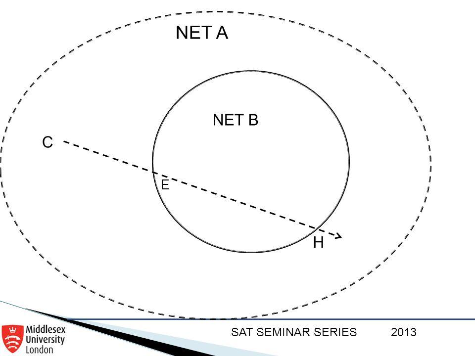 SAT SEMINAR SERIES2013 F C E H NET B NET A