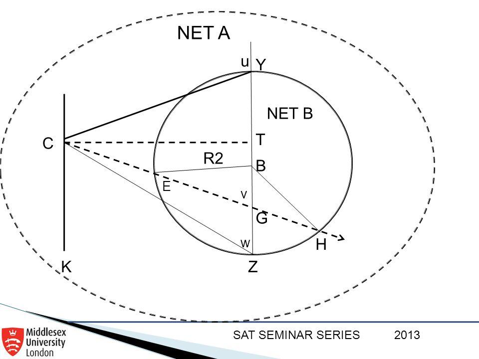 SAT SEMINAR SERIES2013 F B Z C E G H K Y R2 T w u NET B NET A v