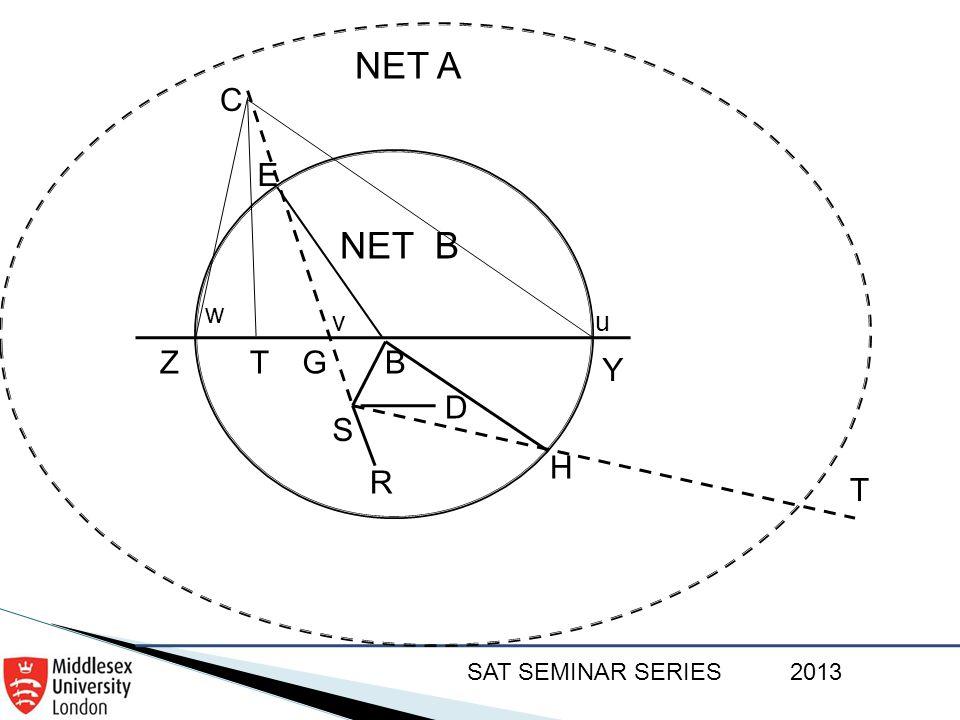 SAT SEMINAR SERIES2013 NET A F Z Y C E S T H NET B R BG uv w T D