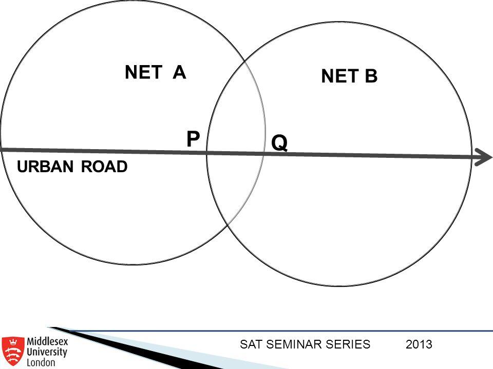 SAT SEMINAR SERIES2013 NET A NET B URBAN ROAD P Q