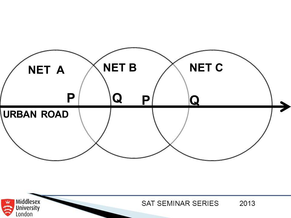 SAT SEMINAR SERIES2013 NET A NET B URBAN ROAD NET C P PQ Q