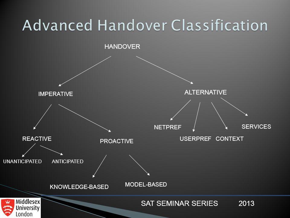 SAT SEMINAR SERIES2013 HANDOVER IMPERATIVE ALTERNATIVE REACTIVE PROACTIVE KNOWLEDGE-BASED MODEL-BASED NETPREF USERPREF CONTEXT SERVICES UNANTICIPATEDANTICIPATED