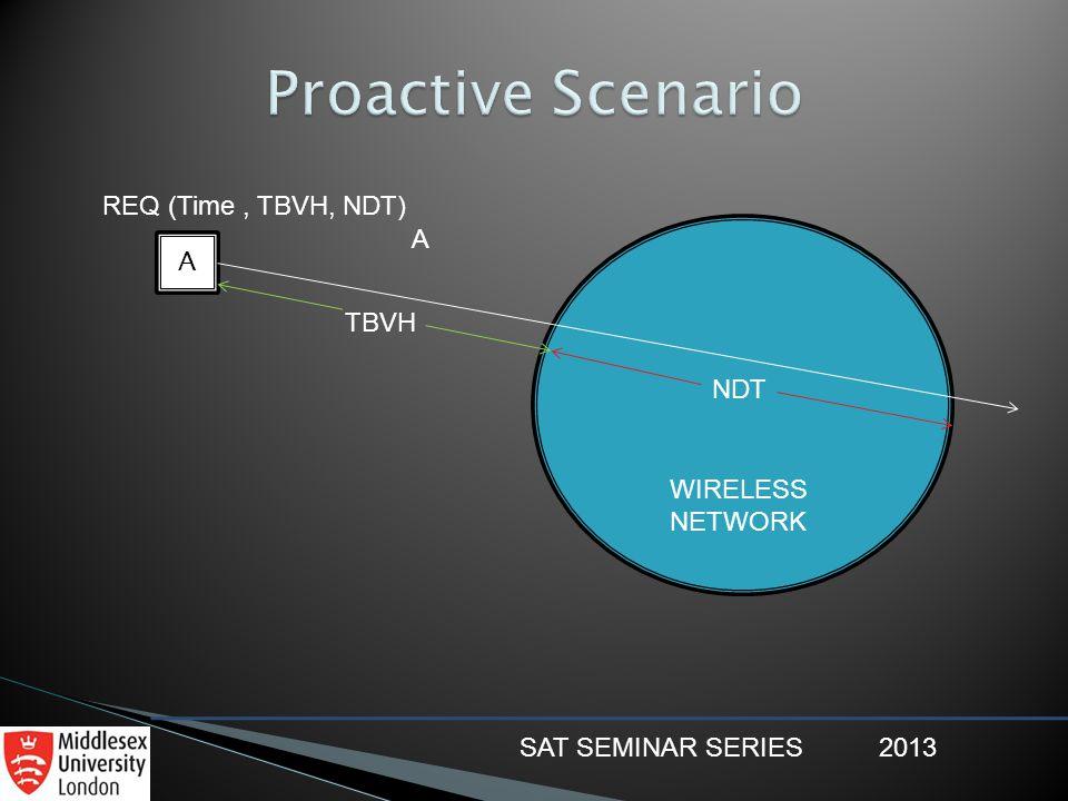 SAT SEMINAR SERIES2013 REQ (Time, TBVH, NDT) A WIRELESS NETWORK TBVH NDT A