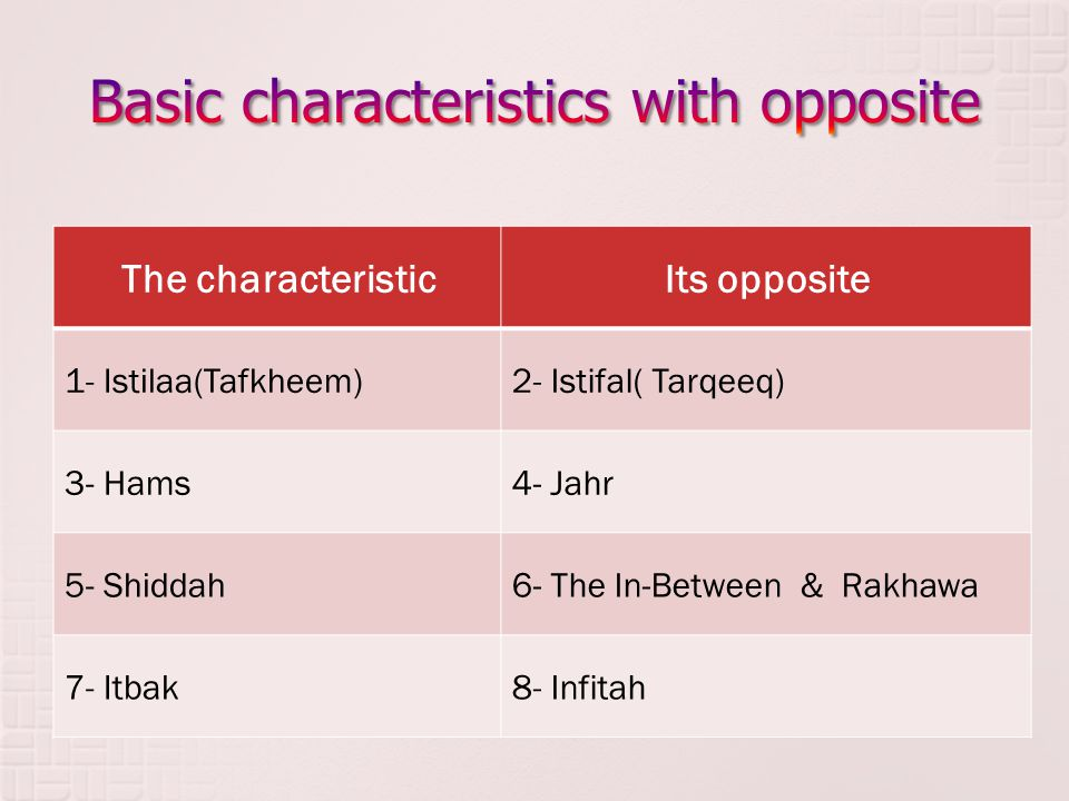 The characteristicIts opposite 1- Istilaa(Tafkheem)2- Istifal( Tarqeeq) 3- Hams4- Jahr 5- Shiddah6- The In-Between & Rakhawa 7- Itbak8- Infitah