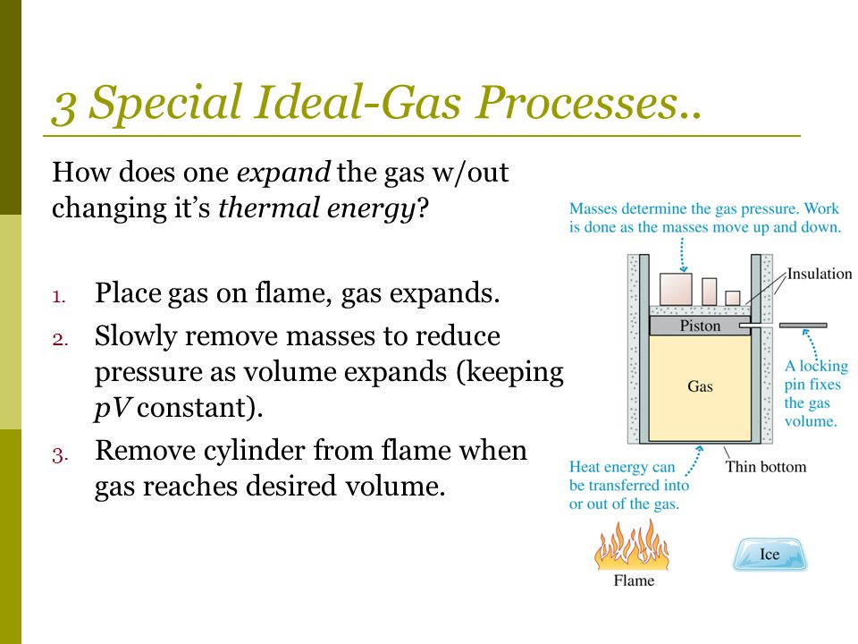 How does one expand the gas w/out changing it's thermal energy? 1. Place gas on flame, gas expands. 2. Slowly remove masses to reduce pressure as volu