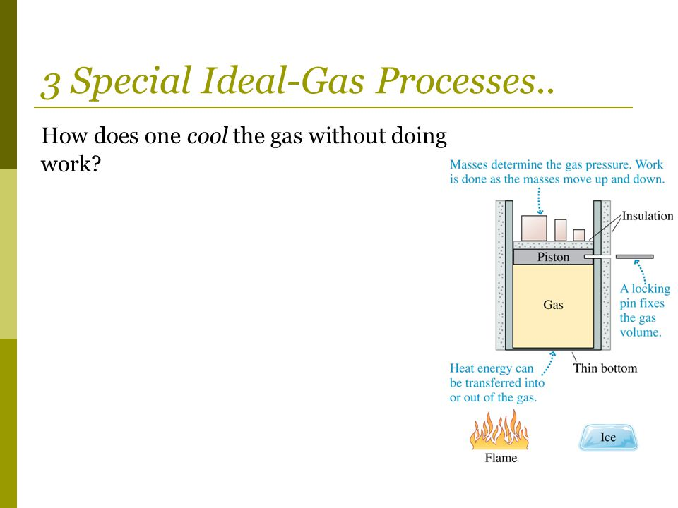 How does one cool the gas without doing work? 3 Special Ideal-Gas Processes..