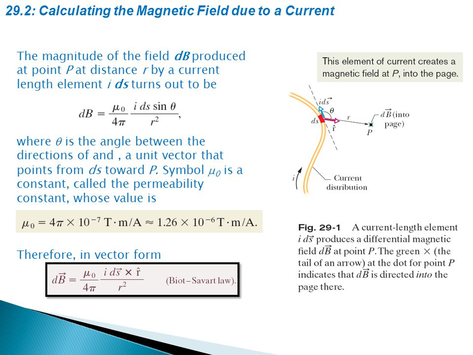 29.2: Calculating the Magnetic Field due to a Current The magnitude of the field dB produced at point P at distance r by a current length element i ds