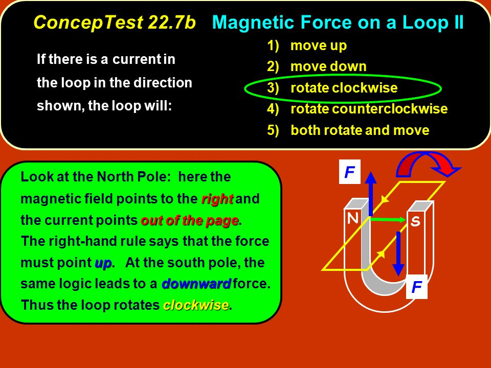 right out of the page up downward clockwise Look at the North Pole: here the magnetic field points to the right and the current points out of the page