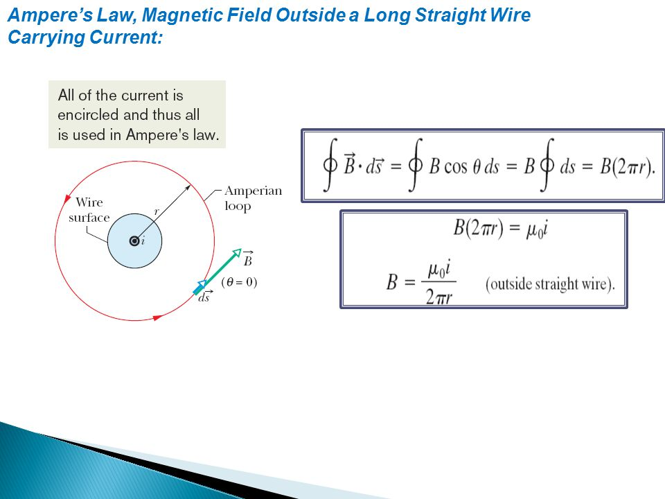 Ampere's Law, Magnetic Field Outside a Long Straight Wire Carrying Current:
