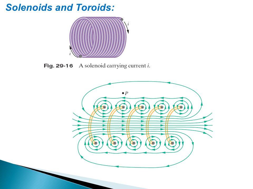 Solenoids and Toroids: