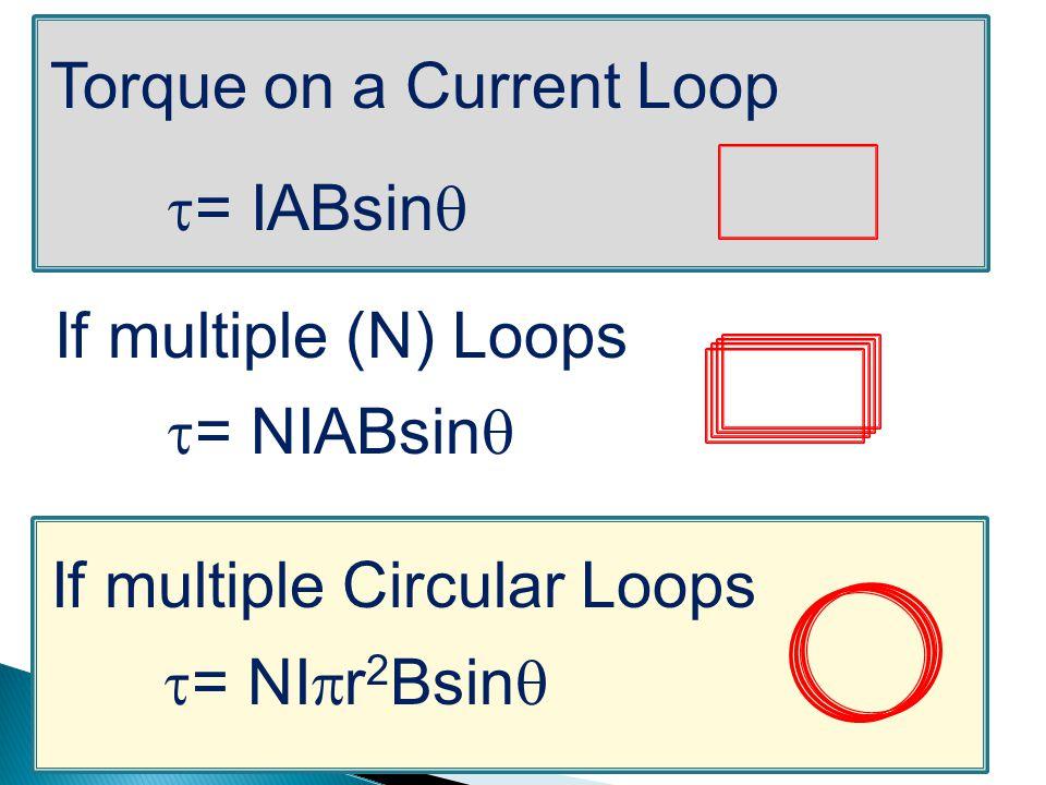  = IABsin  Torque on a Current Loop If multiple (N) Loops  = NIABsin  If multiple Circular Loops  = NI  r 2 Bsin 