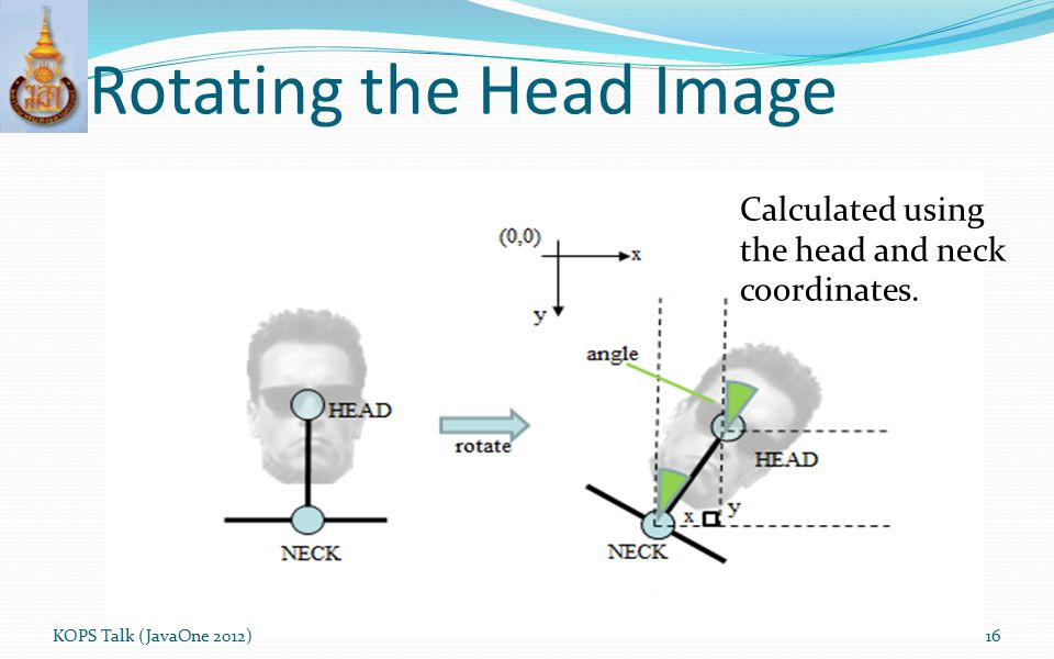 Rotating the Head Image KOPS Talk (JavaOne 2012)16 Calculated using the head and neck coordinates.