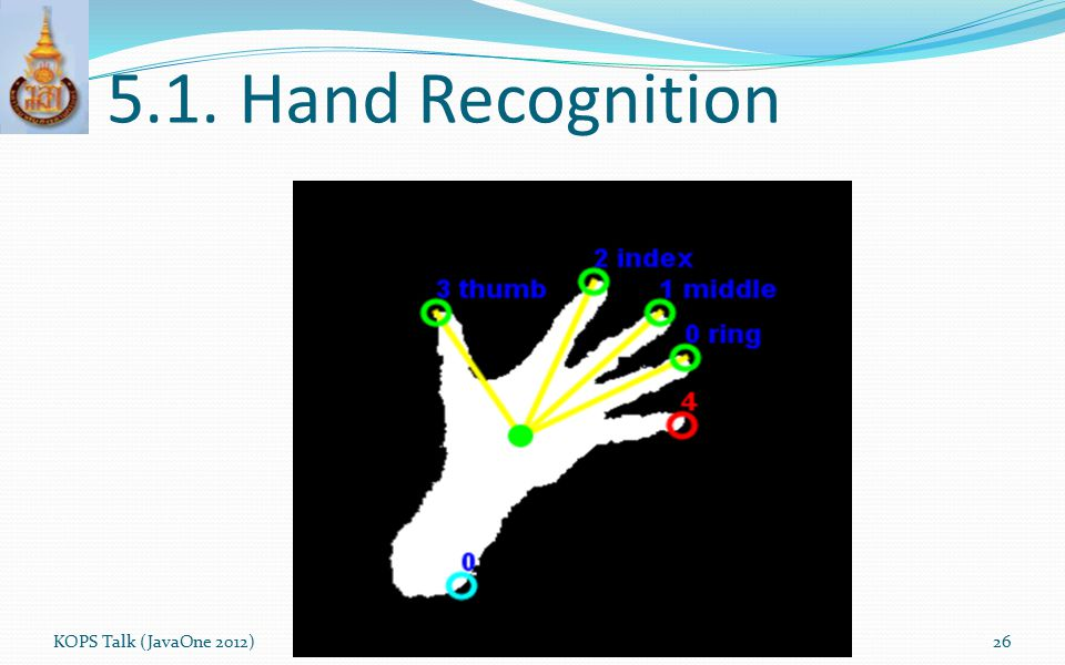 5.1. Hand Recognition KOPS Talk (JavaOne 2012)26