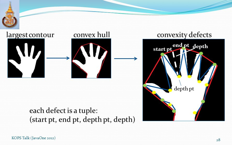 KOPS Talk (JavaOne 2012) 28 start pt end pt depth pt depth convex hulllargest contourconvexity defects each defect is a tuple: (start pt, end pt, dept