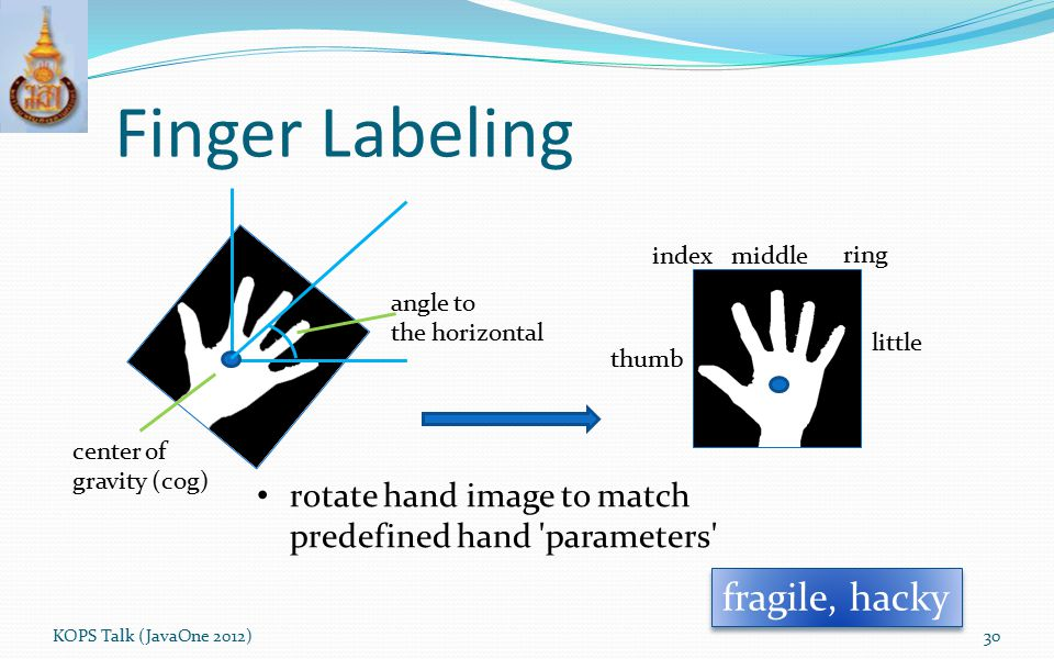 Finger Labeling KOPS Talk (JavaOne 2012)30 center of gravity (cog) angle to the horizontal rotate hand image to match predefined hand 'parameters' thu