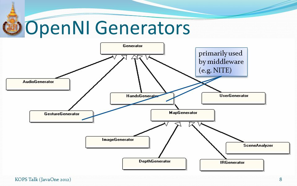 OpenNI Generators KOPS Talk (JavaOne 2012)8 primarily used by middleware (e.g. NITE) primarily used by middleware (e.g. NITE)