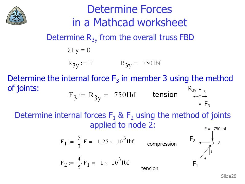 Slide28 Determine Forces in a Mathcad worksheet Determine R 3y from the overall truss FBD Determine internal forces F 1 & F 2 using the method of joints applied to node 2: Determine the internal force F 3 in member 3 using the method of joints: 3 R 3y F3F3 2 F = -750 lbf 3 4 F1F1 F2F2 tension compression