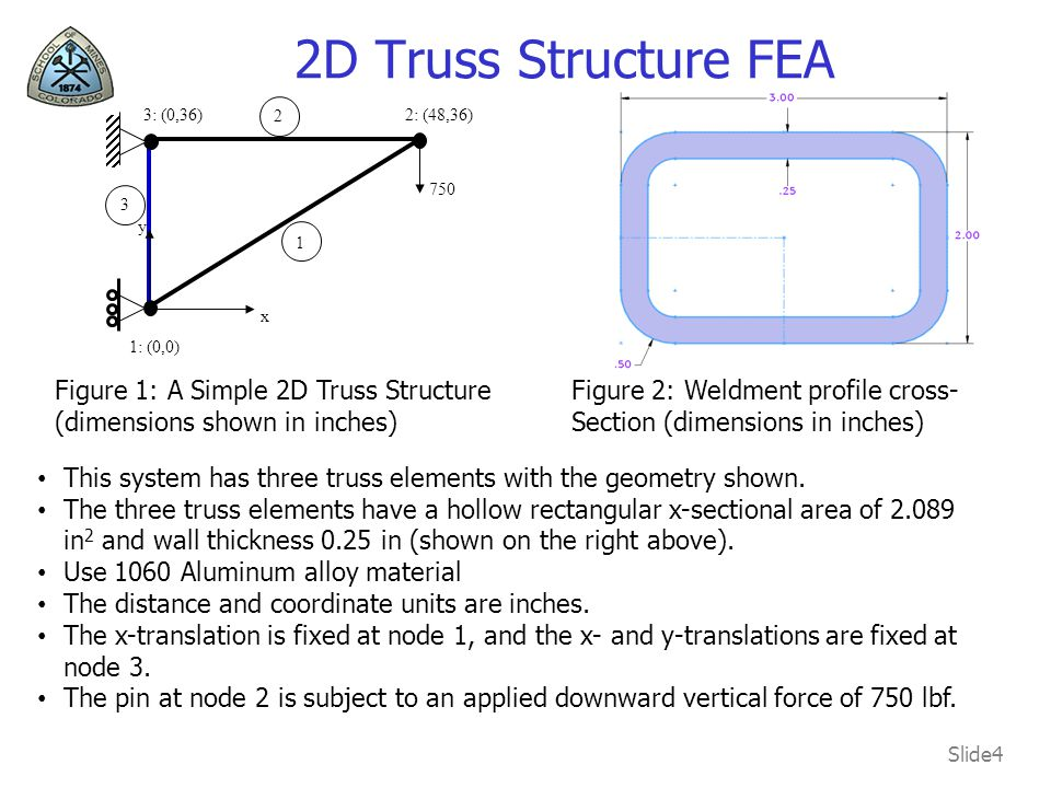 Slide4 2D Truss Structure FEA This system has three truss elements with the geometry shown.