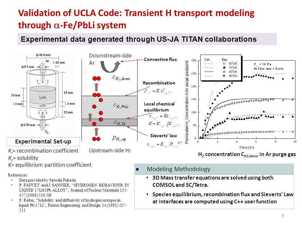 Summary We now have a 3D computational predictive capability for analyzing tritium transport phenomena affected by multi-physics and geometric features Through this capability, – Identified the effect of the design features and material uncertainties on tritium transport and permeation – Quantified the difference of tritium inventory and permeation rate between DCLL and HCLL blanket concepts – To provide guidance on the PbLi blanket designs to comply with tritium control requirements with regard to the reduction in tritium permeation Recommendations Surface effect: Oxidized and clean wall surfaces have different surface properties (e.g., adsorption, desorption, and recombination constants).