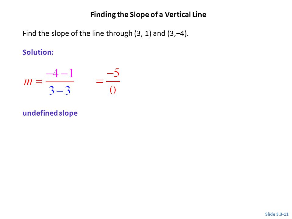Solution: Find the slope of the line through (3, 1) and (3,−4). undefined slope Slide 3.3-11 Finding the Slope of a Vertical Line CLASSROOM EXAMPLE 4