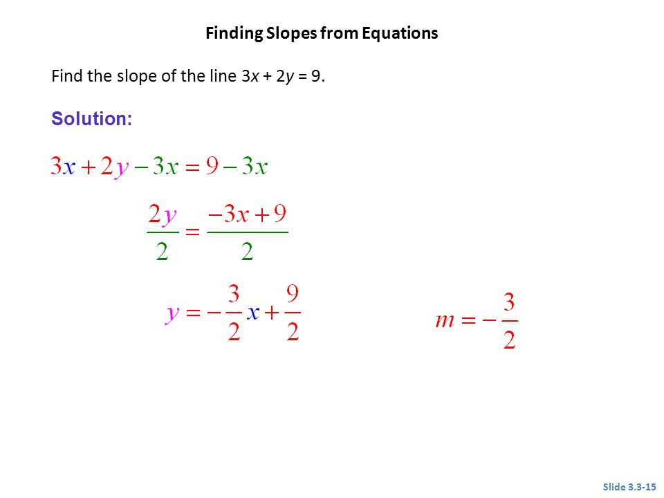 Solution: Find the slope of the line 3x + 2y = 9. Slide 3.3-15 Finding Slopes from Equations CLASSROOM EXAMPLE 5
