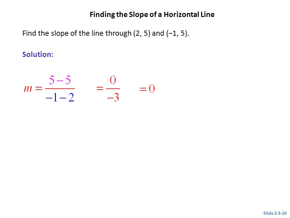 Solution: Find the slope of the line through (2, 5) and (−1, 5). Slide 3.3-10 Finding the Slope of a Horizontal Line CLASSROOM EXAMPLE 3