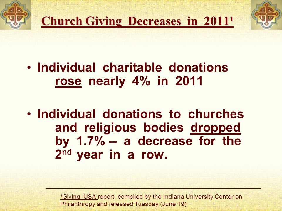 Church Giving Decreases in 2011¹ Individual charitable donations rose nearly 4% in 2011 Individual donations to churches and religious bodies dropped by 1.7% -- a decrease for the 2 nd year in a row.