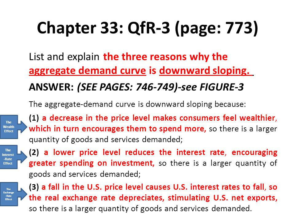Chapter 33: QfR-3 (page: 773) List and explain the three reasons why the aggregate demand curve is downward sloping. ANSWER: (SEE PAGES: 746-749)-see