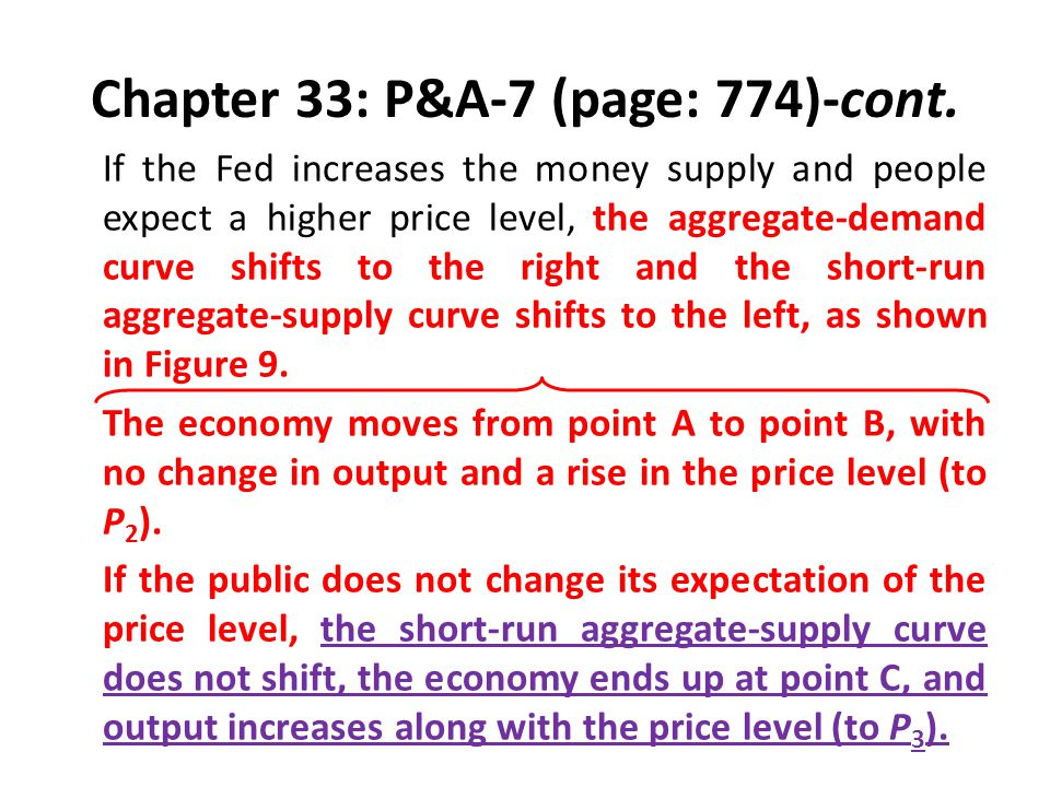 Chapter 33: P&A-7 (page: 774)-cont. If the Fed increases the money supply and people expect a higher price level, the aggregate-demand curve shifts to