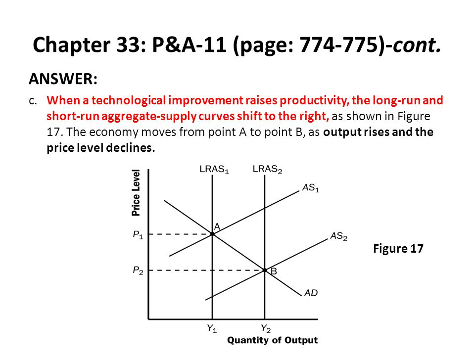 Chapter 33: P&A-11 (page: 774-775)-cont. ANSWER: c.When a technological improvement raises productivity, the long-run and short-run aggregate-supply c