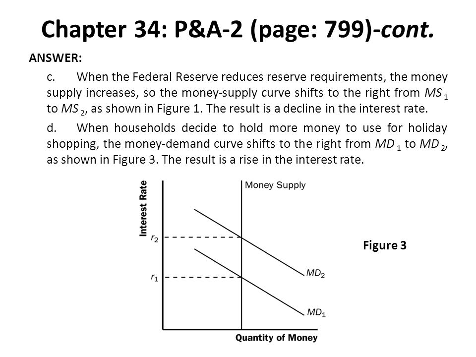 Chapter 34: P&A-2 (page: 799)-cont. ANSWER: c.When the Federal Reserve reduces reserve requirements, the money supply increases, so the money-supply c