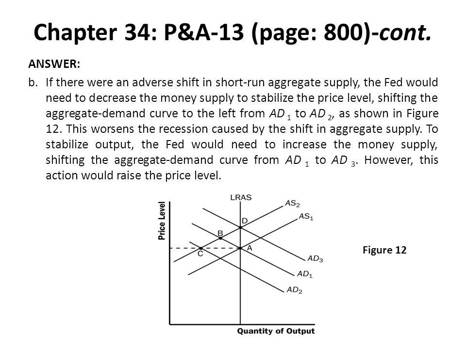 Chapter 34: P&A-13 (page: 800)-cont. ANSWER: b.If there were an adverse shift in short-run aggregate supply, the Fed would need to decrease the money