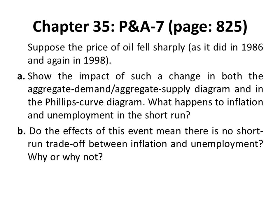 Chapter 35: P&A-7 (page: 825) Suppose the price of oil fell sharply (as it did in 1986 and again in 1998). a.Show the impact of such a change in both