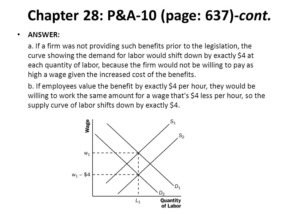 Chapter 28: P&A-10 (page: 637)-cont. ANSWER: a. If a firm was not providing such benefits prior to the legislation, the curve showing the demand for l