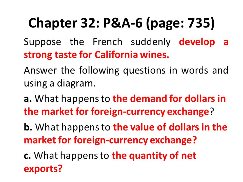 Chapter 32: P&A-6 (page: 735) Suppose the French suddenly develop a strong taste for California wines. Answer the following questions in words and usi