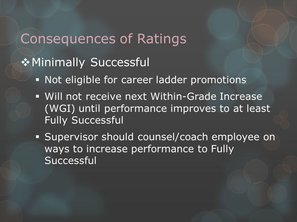Consequences of Ratings  Minimally Successful  Not eligible for career ladder promotions  Will not receive next Within-Grade Increase (WGI) until performance improves to at least Fully Successful  Supervisor should counsel/coach employee on ways to increase performance to Fully Successful