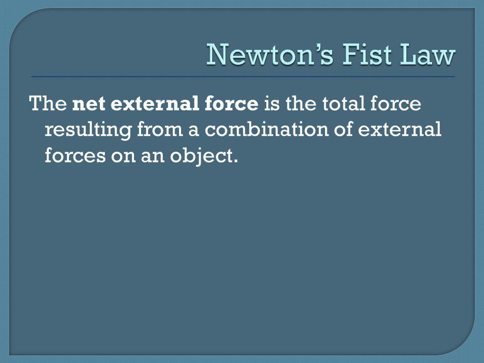 Find the net external force: Fnet= 400N up
