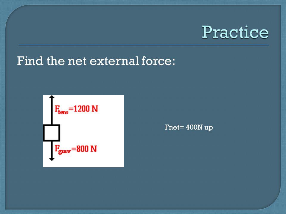 Find the net external force Fnet= 200N down