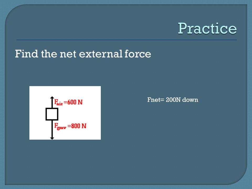 Find the net external force Fnet= 20N left