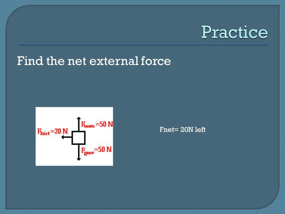 Find the net external force Fnet=0