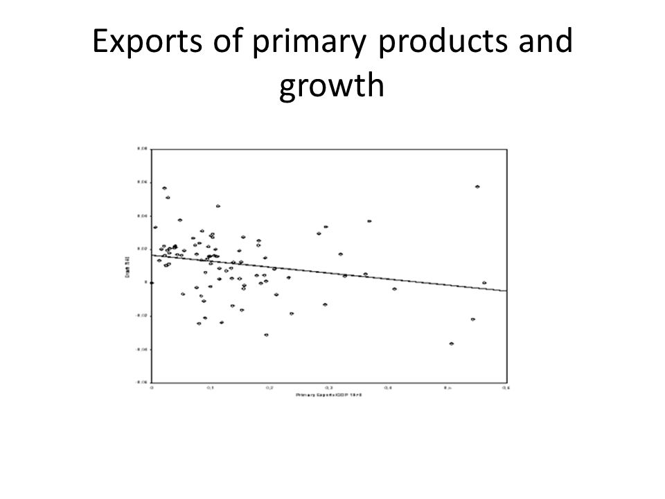 Exports of primary products and growth