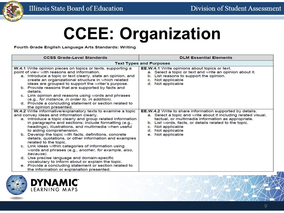 Division of Student AssessmentIllinois State Board of Education CCEE: Organization 9