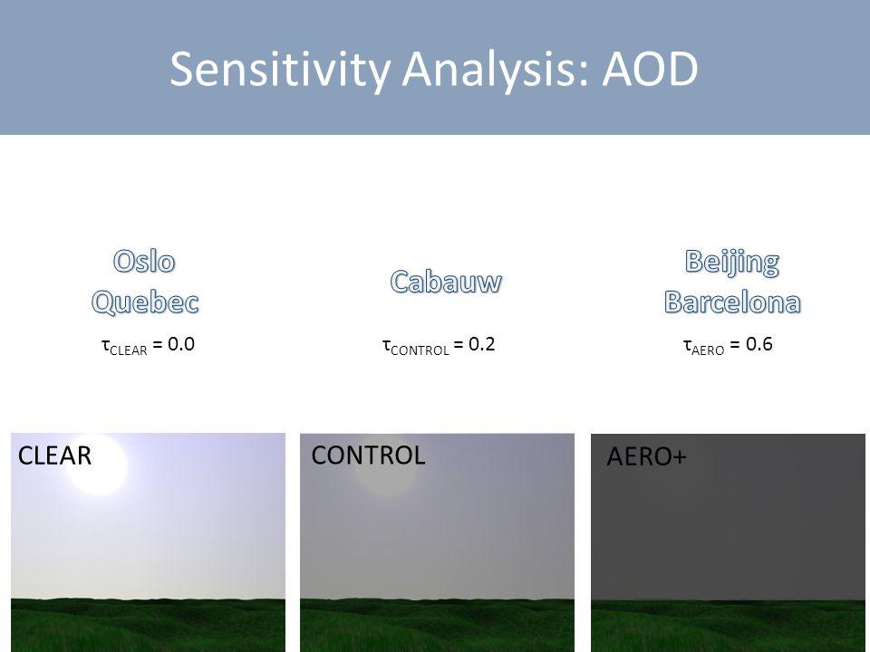 Sensitivity Analysis: AOD CLEAR CONTROL AERO+ τ CONTROL = 0.2τ AERO = 0.6 τ CLEAR = 0.0