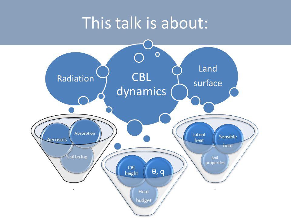 This talk is about: CBL dynamics Radiation Land surface Scattering Aerosols Absorption Soil properties Latent heat Sensible heat Heat budget CBL height θ, q